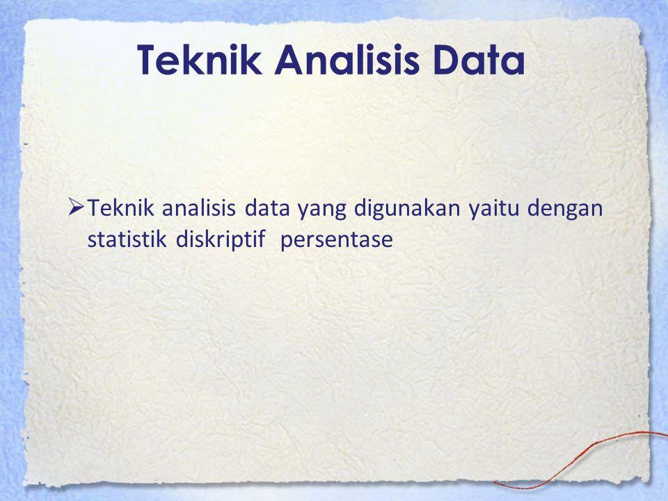 Teknik Analisis Data Teknik analisis data yang digunakan yaitu dengan statistik diskriptif persentase.