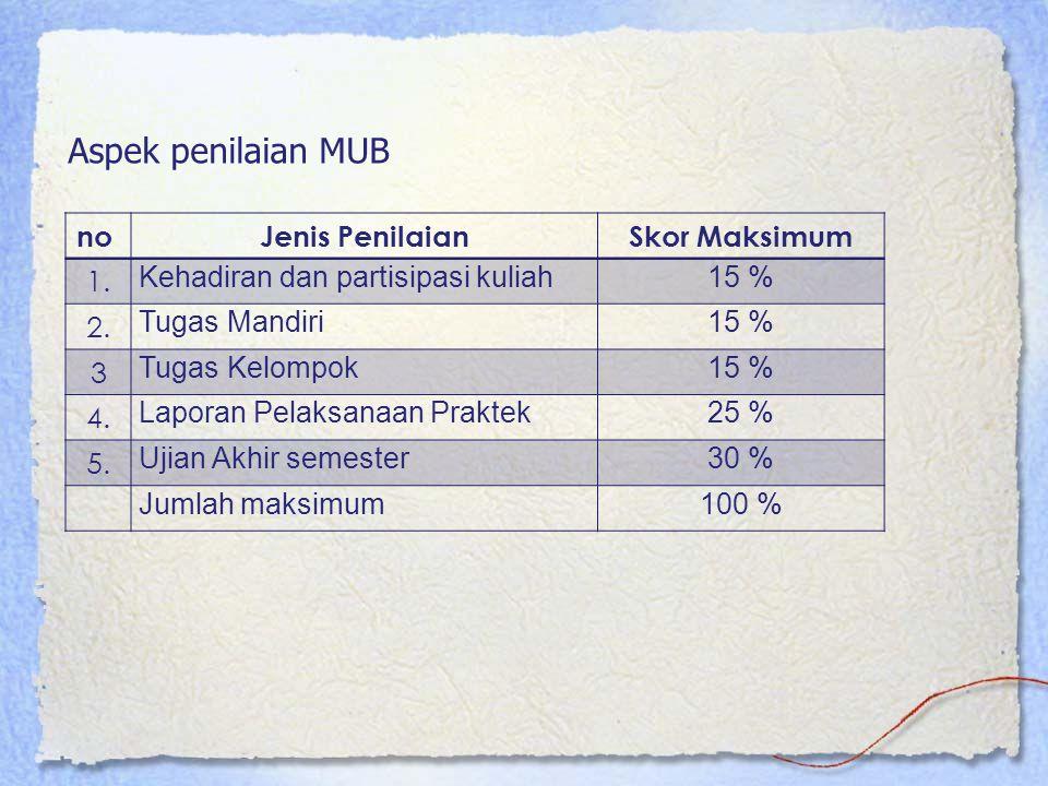 Aspek penilaian MUB no Jenis Penilaian Skor Maksimum 1.
