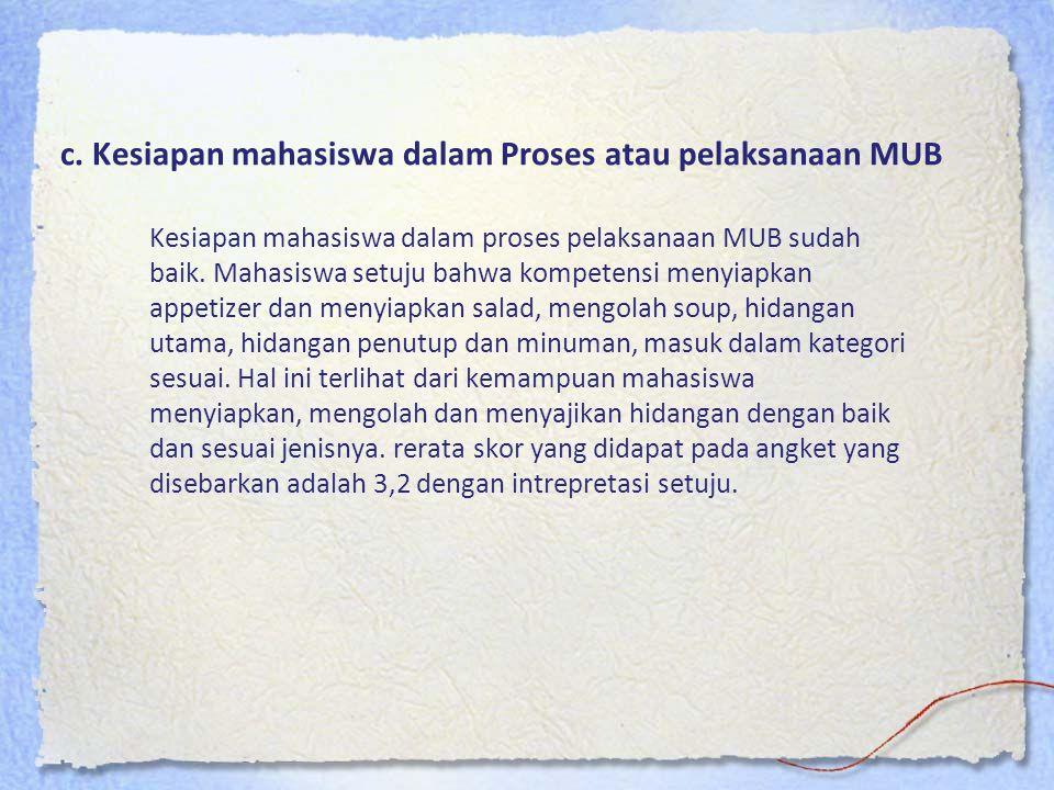 c. Kesiapan mahasiswa dalam Proses atau pelaksanaan MUB