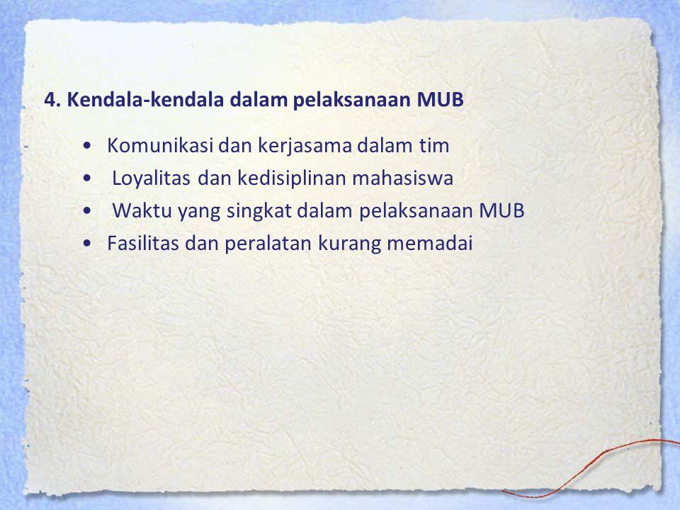 4. Kendala-kendala dalam pelaksanaan MUB