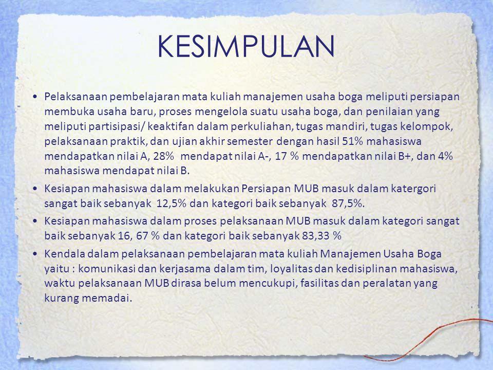 KESIMPULAN
