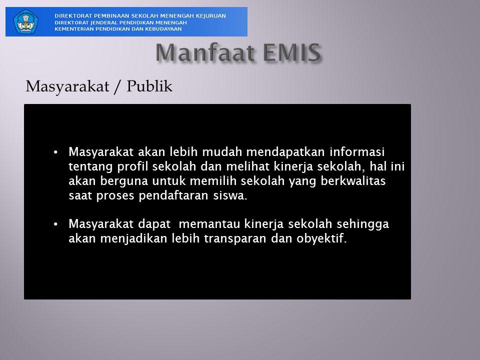 Manfaat EMIS Masyarakat / Publik