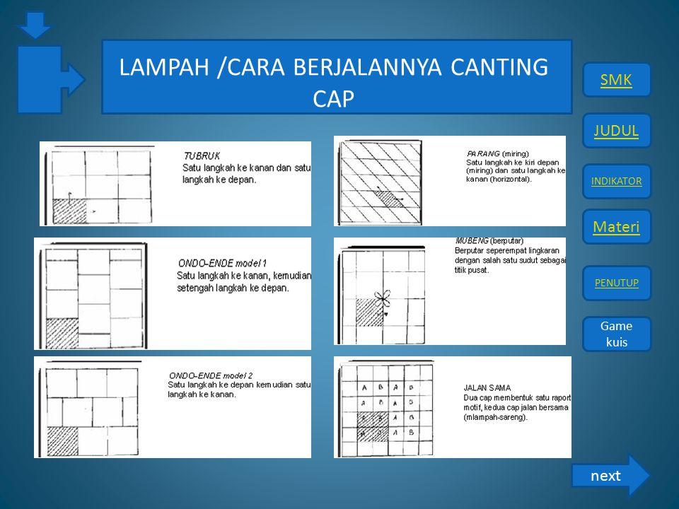 LAMPAH /CARA BERJALANNYA CANTING CAP