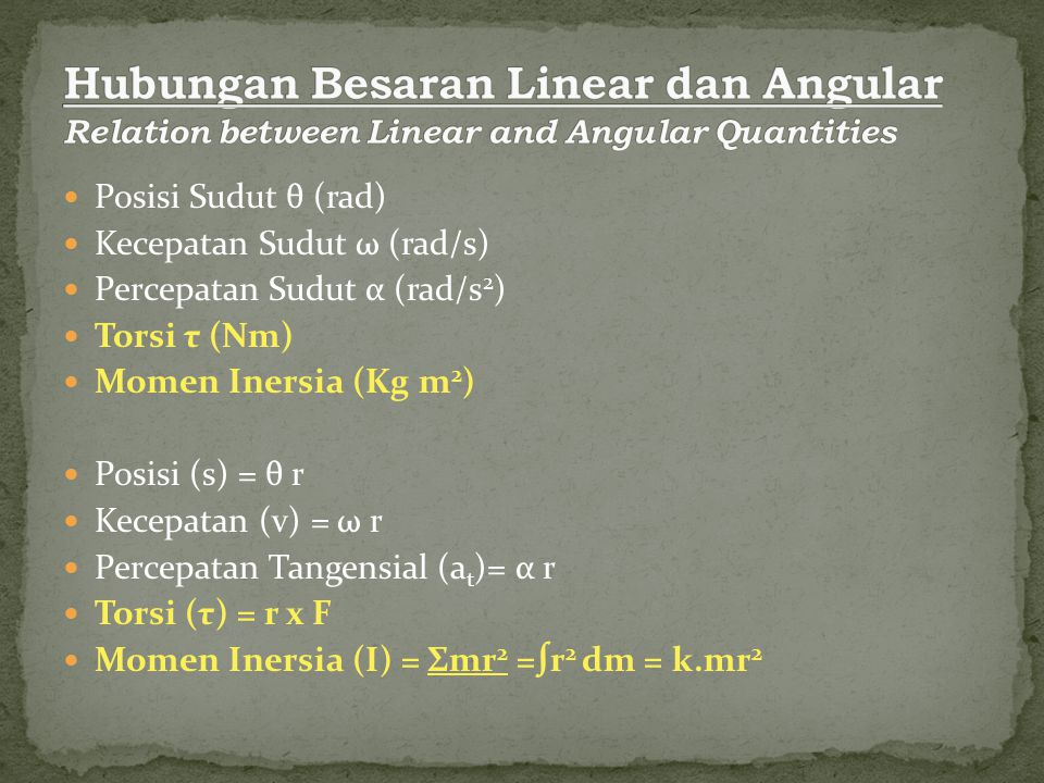 Hubungan Besaran Linear dan Angular Relation between Linear and Angular Quantities