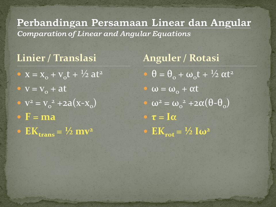 Perbandingan Persamaan Linear dan Angular Comparation of Linear and Angular Equations