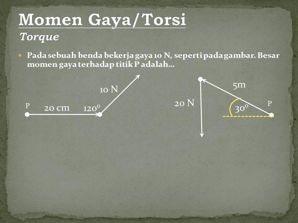 Momen Gaya/Torsi Torque