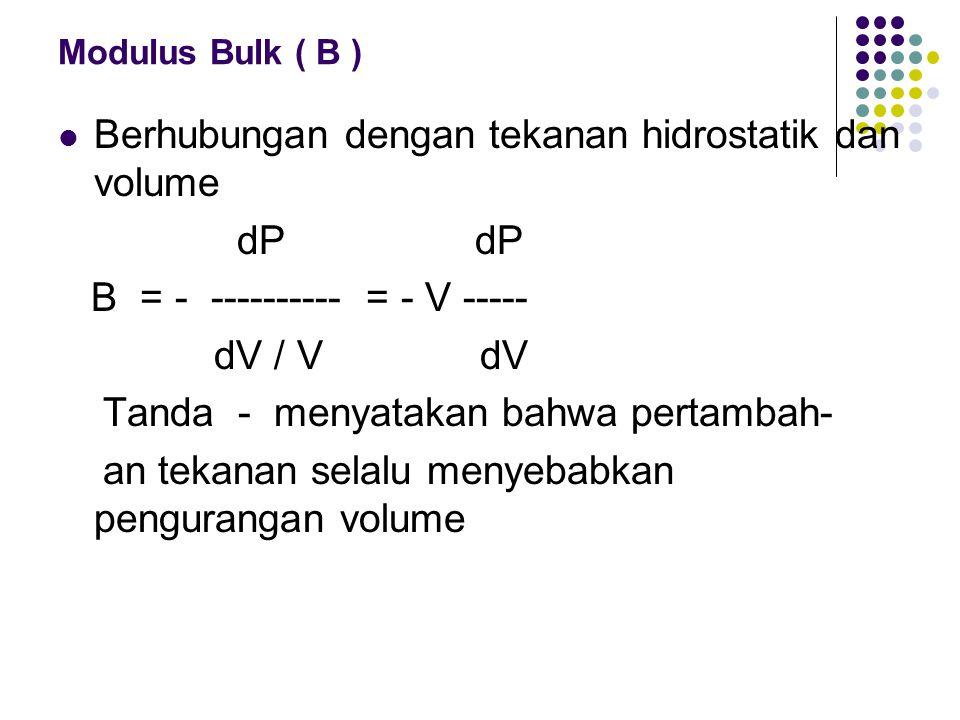 Berhubungan dengan tekanan hidrostatik dan volume dP dP
