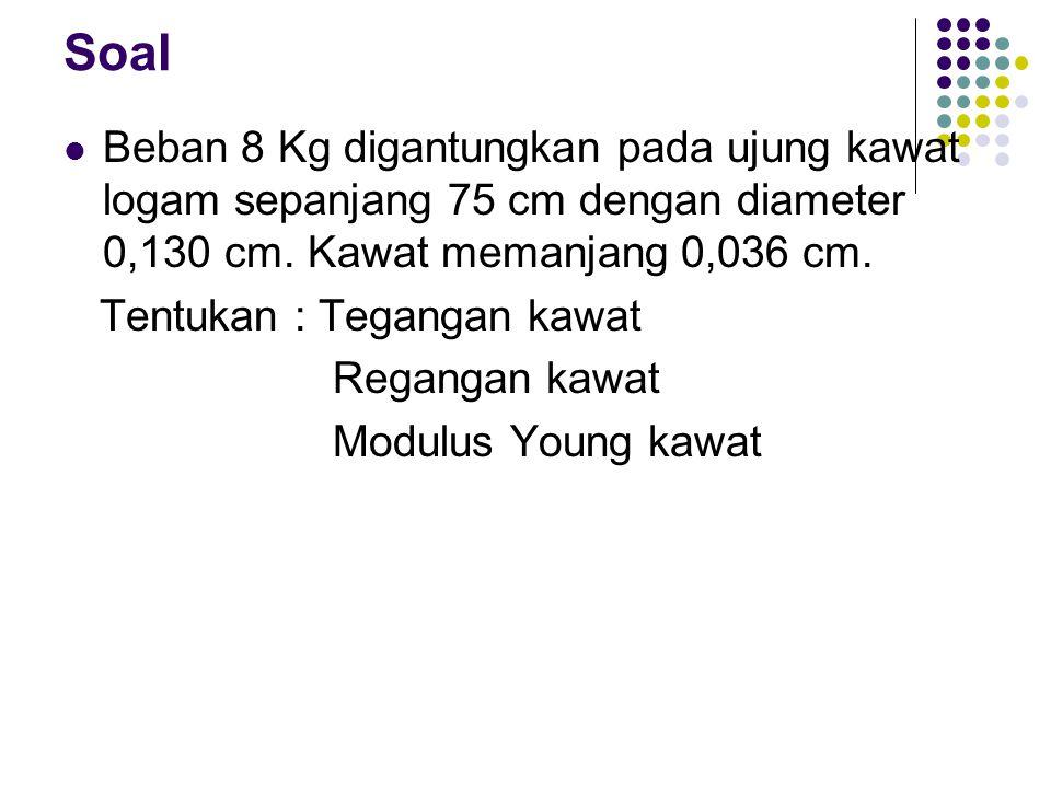 Soal Beban 8 Kg digantungkan pada ujung kawat logam sepanjang 75 cm dengan diameter 0,130 cm. Kawat memanjang 0,036 cm.