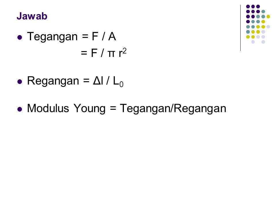 Modulus Young = Tegangan/Regangan