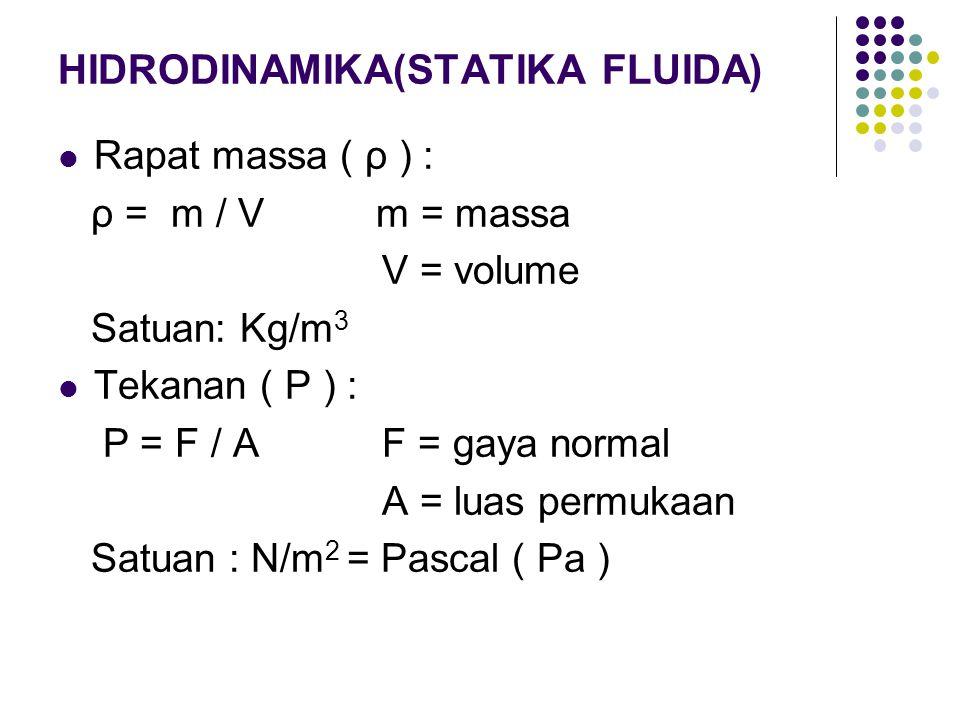 HIDRODINAMIKA(STATIKA FLUIDA)
