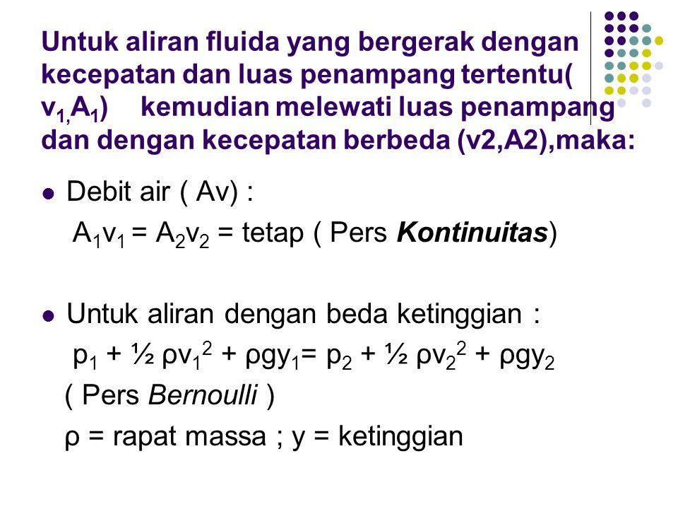 A1v1 = A2v2 = tetap ( Pers Kontinuitas)