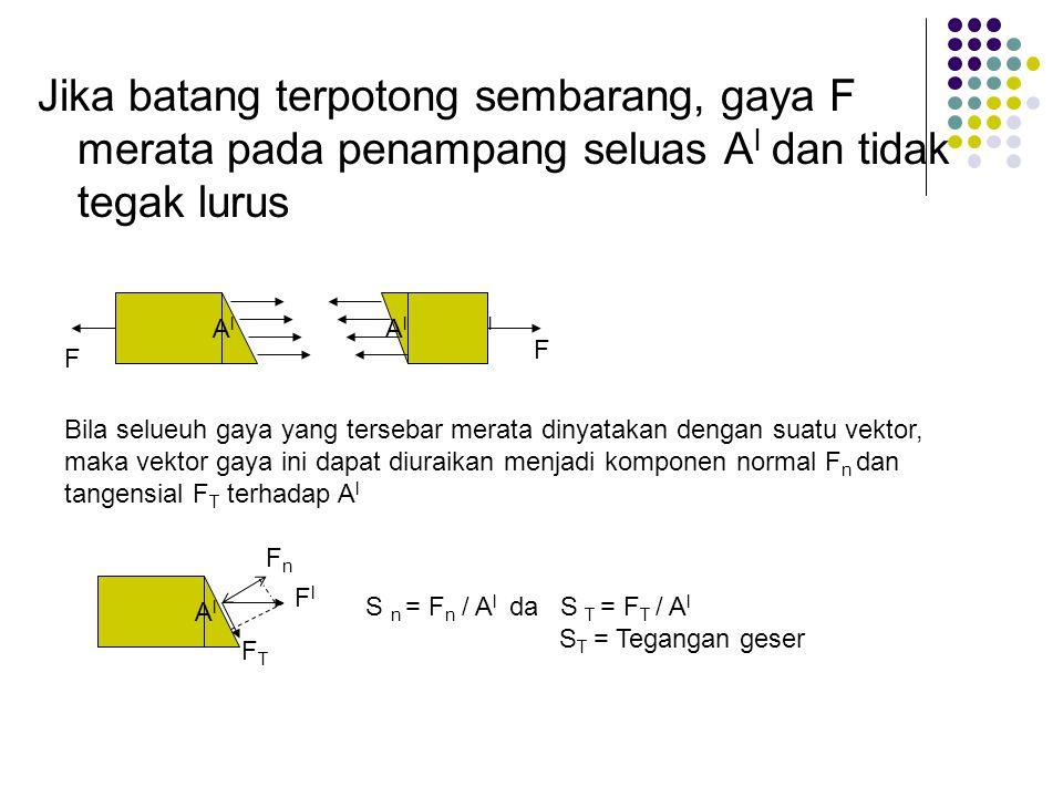 Jika batang terpotong sembarang, gaya F merata pada penampang seluas Al dan tidak tegak lurus