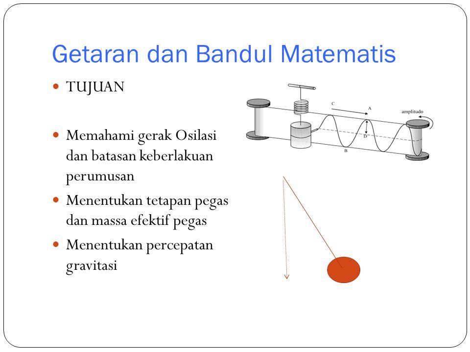 Getaran dan Bandul Matematis