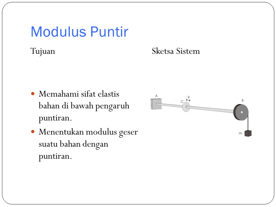 Modulus Puntir Tujuan. Memahami sifat elastis bahan di bawah pengaruh puntiran. Menentukan modulus geser suatu bahan dengan puntiran.