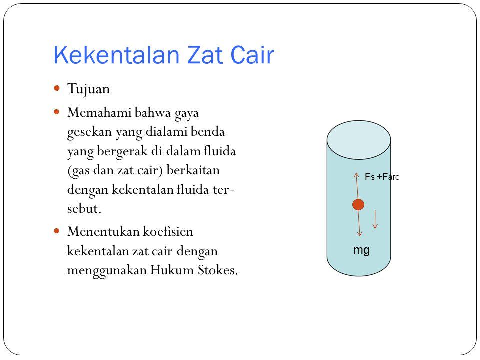 Kekentalan Zat Cair Tujuan