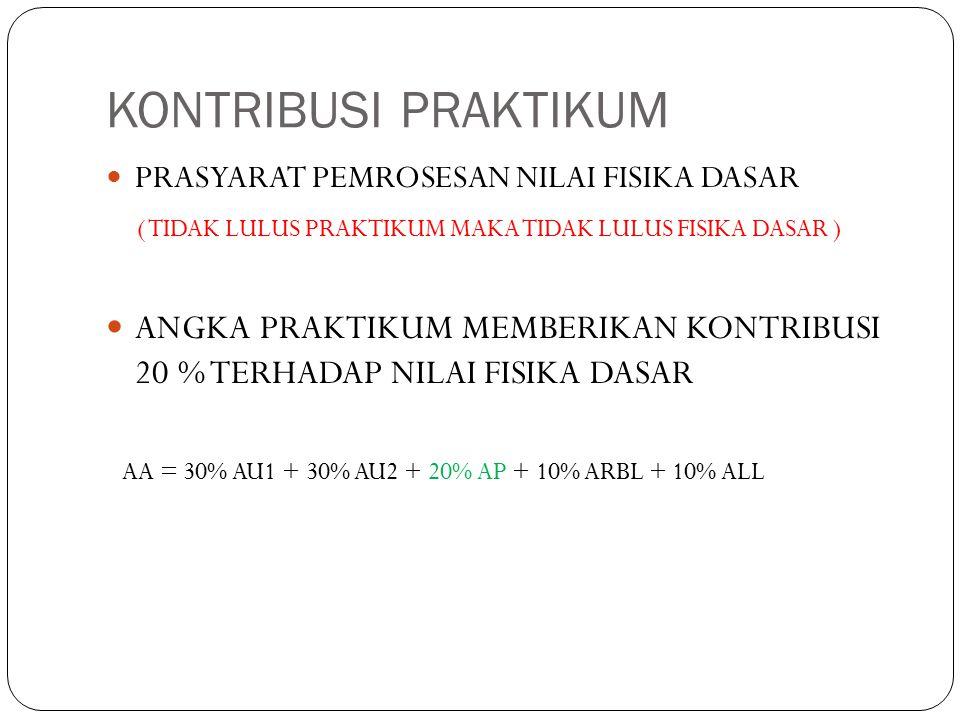 KONTRIBUSI PRAKTIKUM PRASYARAT PEMROSESAN NILAI FISIKA DASAR. ( TIDAK LULUS PRAKTIKUM MAKA TIDAK LULUS FISIKA DASAR )
