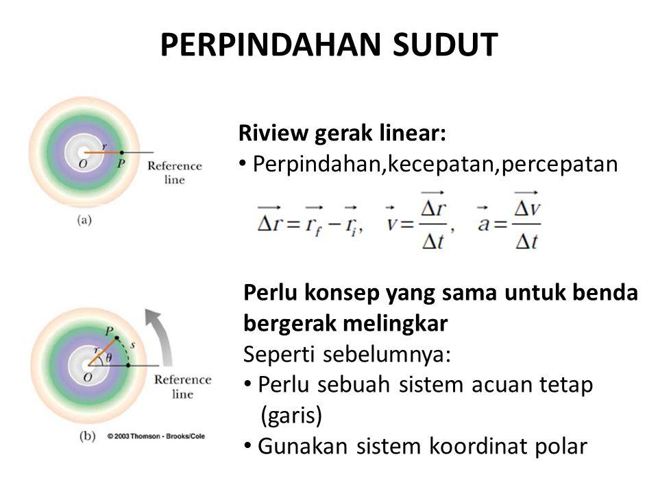 PERPINDAHAN SUDUT Riview gerak linear: