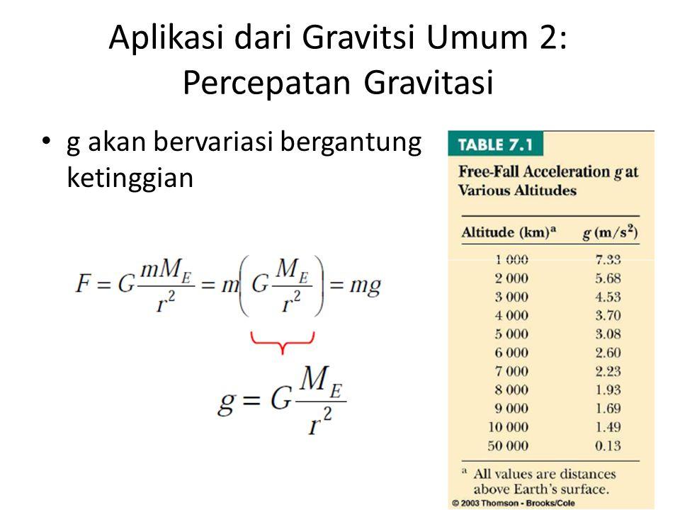 Aplikasi dari Gravitsi Umum 2: Percepatan Gravitasi