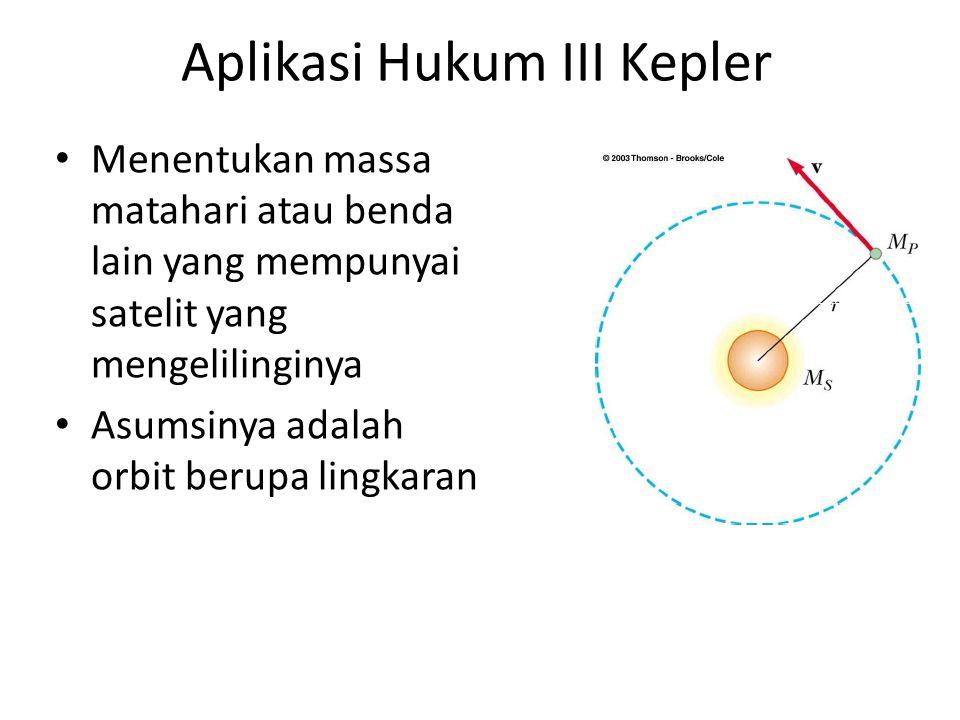 Aplikasi Hukum III Kepler