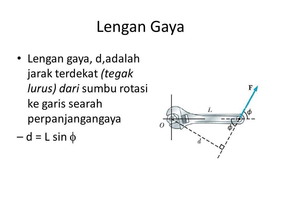 Lengan Gaya Lengan gaya, d,adalah jarak terdekat (tegak lurus) dari sumbu rotasi ke garis searah perpanjangangaya.