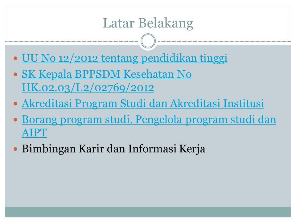 Latar Belakang UU No 12/2012 tentang pendidikan tinggi