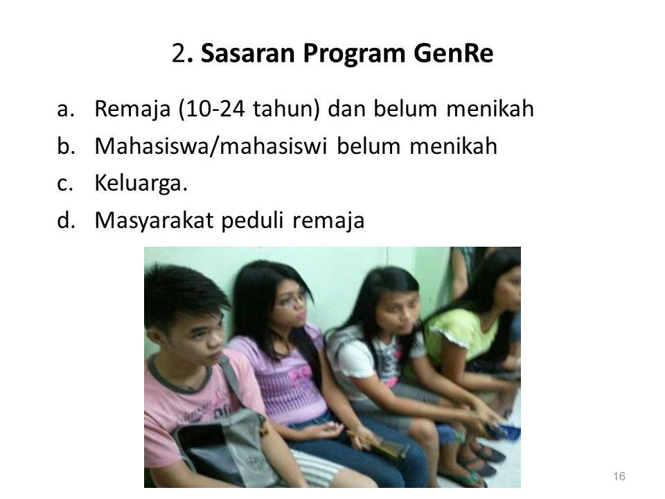 2. Sasaran Program GenRe Remaja (10-24 tahun) dan belum menikah