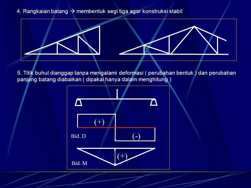 4. Rangkaian batang  membentuk segi tiga agar konstruksi stabil