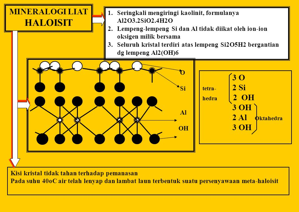 HALOISIT MINERALOGI LIAT 3 O 3 OH 2 Al Oktahedra
