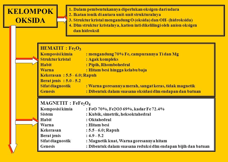 KELOMPOK OKSIDA HEMATIT : Fe2O3 MAGNETIT : FeFe2O4