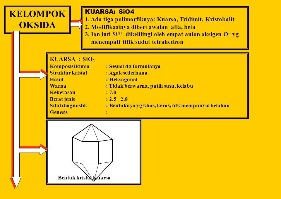 KELOMPOK OKSIDA KUARSA: SiO4