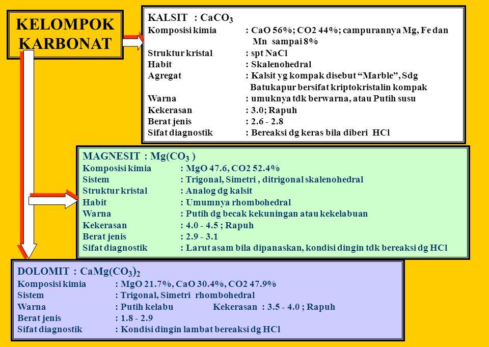 KELOMPOK KARBONAT KALSIT : CaCO3 MAGNESIT : Mg(CO3 )