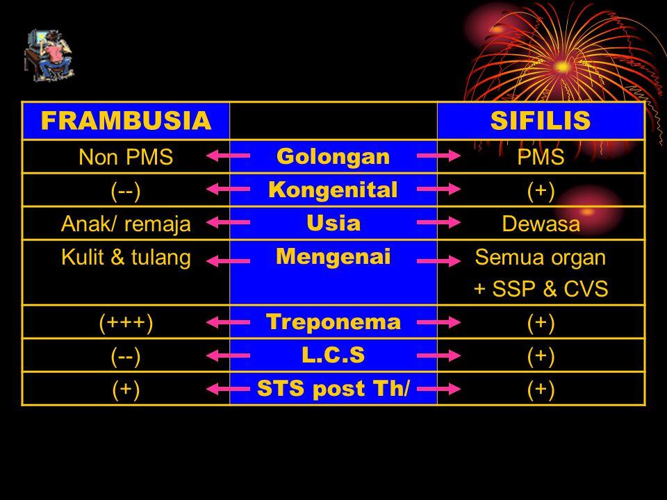 FRAMBUSIA SIFILIS Non PMS Golongan PMS (--) Kongenital (+)
