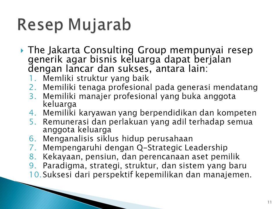 Resep Mujarab The Jakarta Consulting Group mempunyai resep generik agar bisnis keluarga dapat berjalan dengan lancar dan sukses, antara lain: