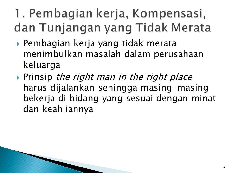 1. Pembagian kerja, Kompensasi, dan Tunjangan yang Tidak Merata