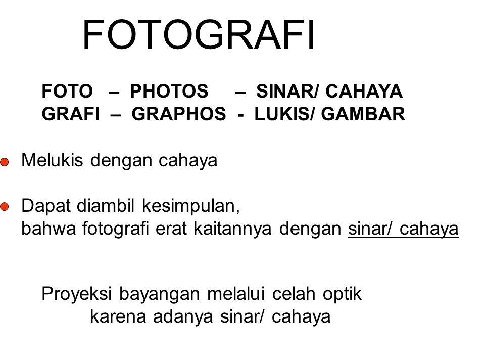 FOTOGRAFI FOTO – PHOTOS – SINAR/ CAHAYA