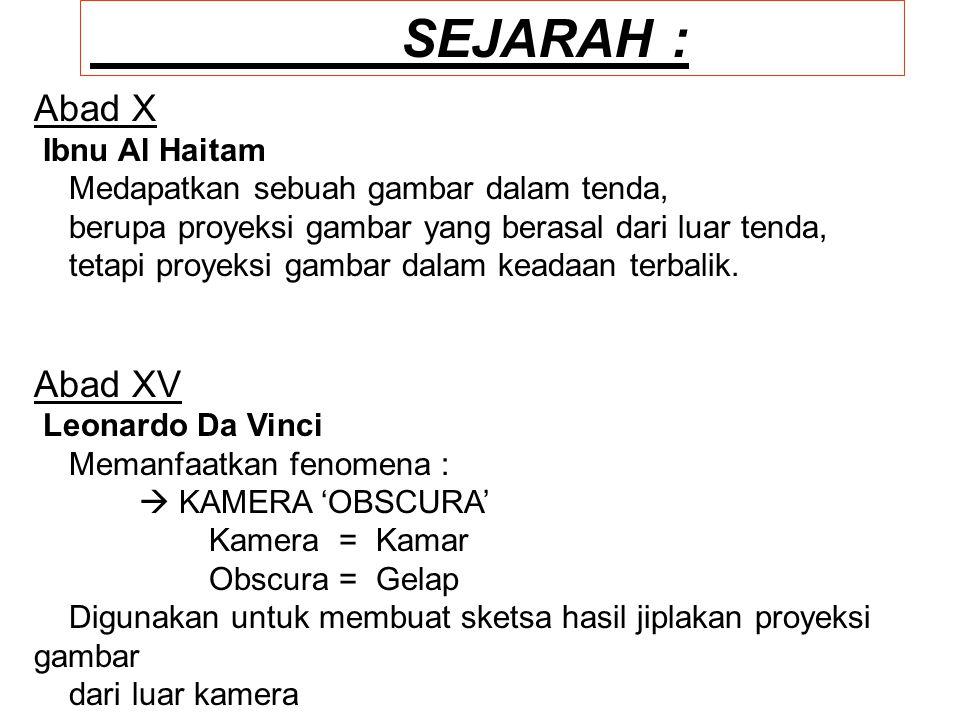 SEJARAH : Abad X Abad XV Ibnu Al Haitam