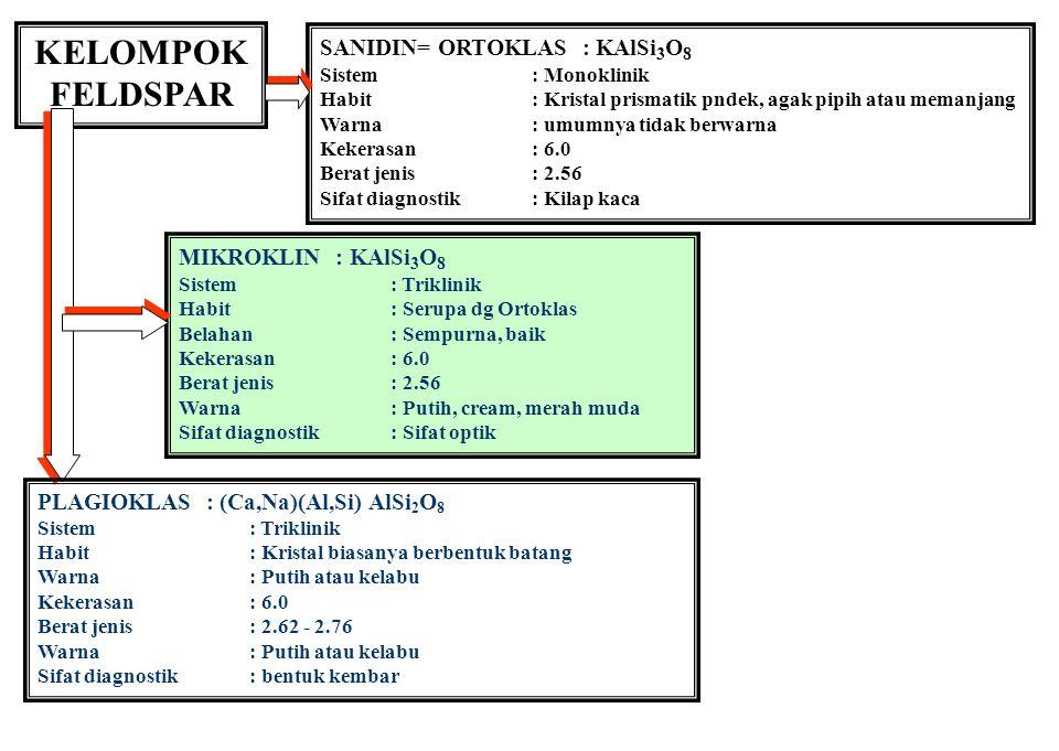 KELOMPOK FELDSPAR SANIDIN= ORTOKLAS : KAlSi3O8 MIKROKLIN : KAlSi3O8