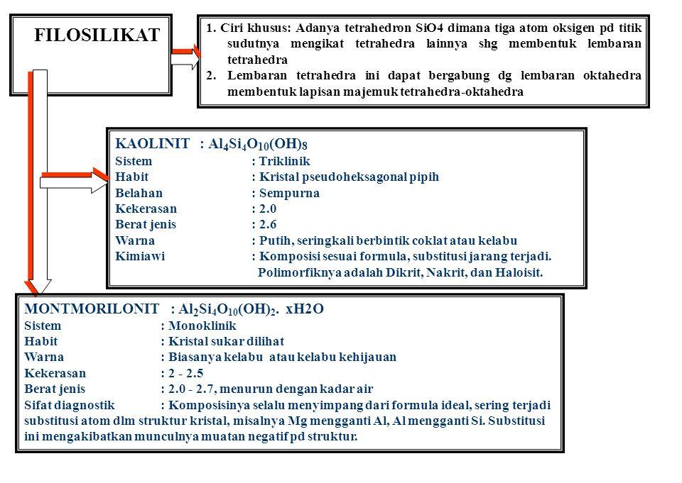 FILOSILIKAT KAOLINIT : Al4Si4O10(OH)8