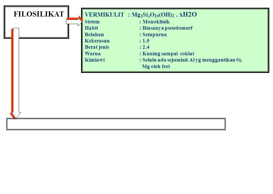 FILOSILIKAT VERMIKULIT : Mg3Si4O10(OH)2 . xH2O Sistem : Monoklinik