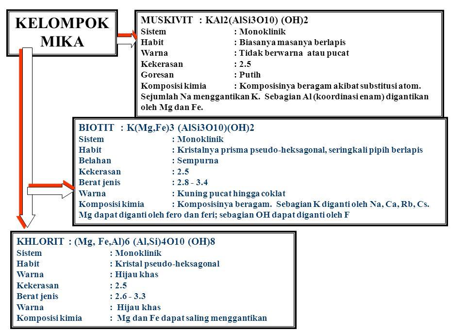 KELOMPOK MIKA MUSKIVIT : KAl2(AlSi3O10) (OH)2