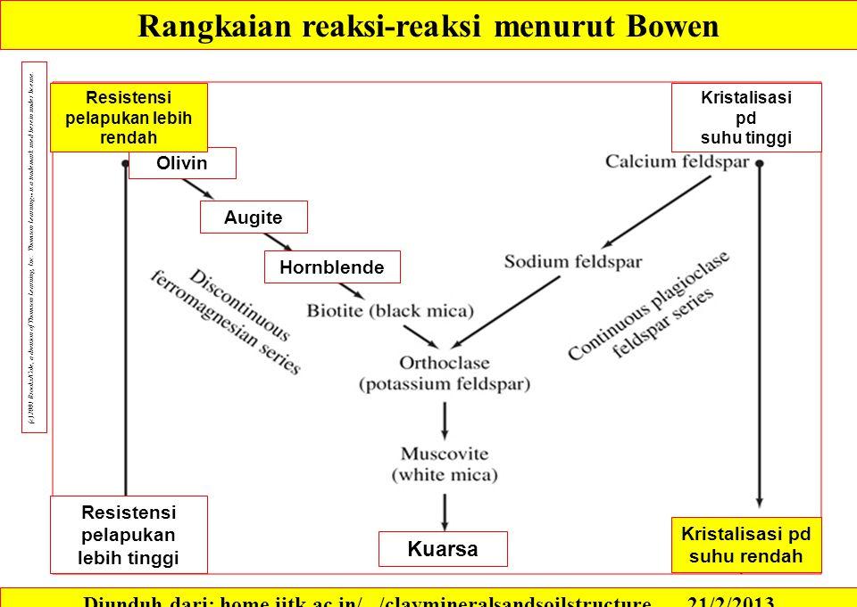 Rangkaian reaksi-reaksi menurut Bowen