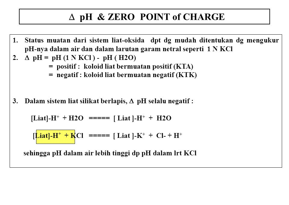  pH & ZERO POINT of CHARGE