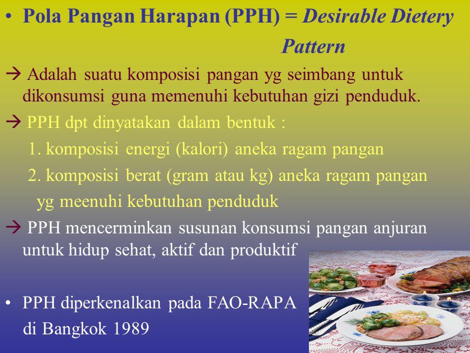 Pola Pangan Harapan (PPH) = Desirable Dietery Pattern