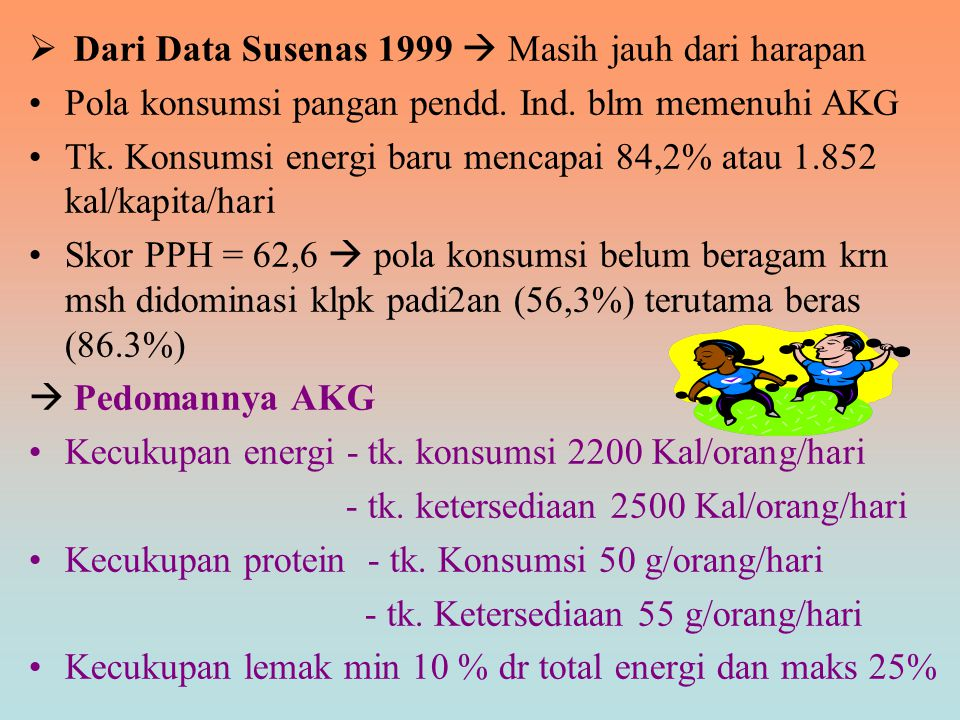 Dari Data Susenas 1999  Masih jauh dari harapan