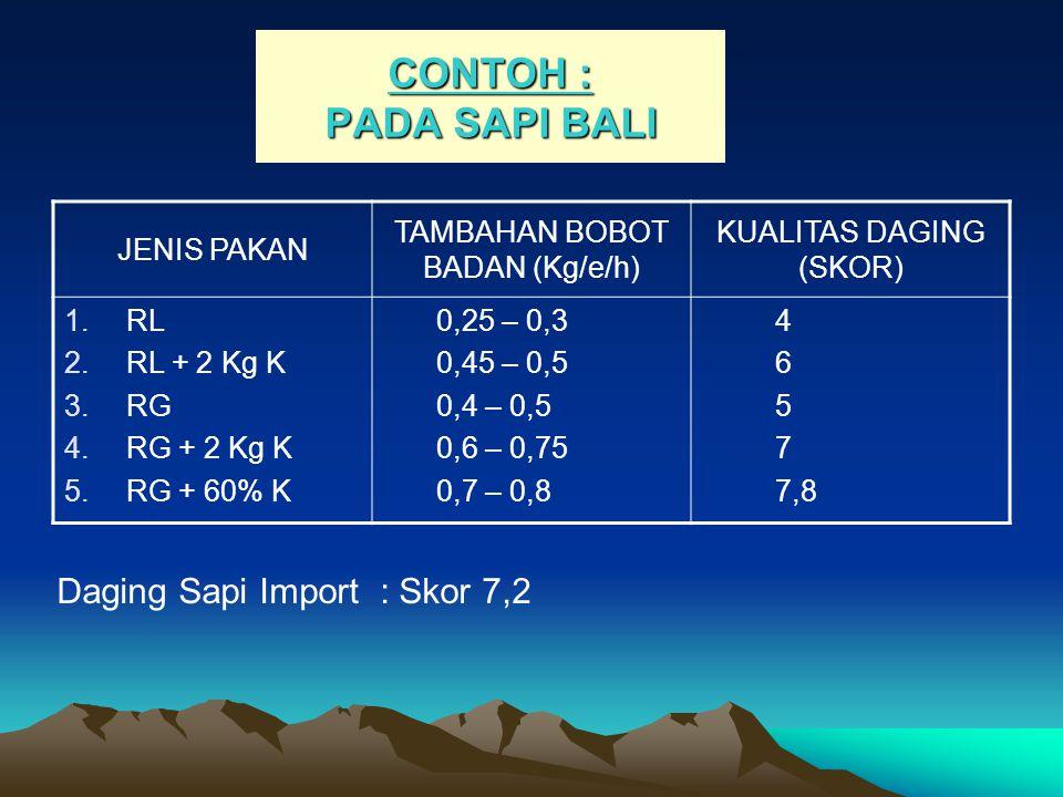 CONTOH : PADA SAPI BALI Daging Sapi Import : Skor 7,2 JENIS PAKAN