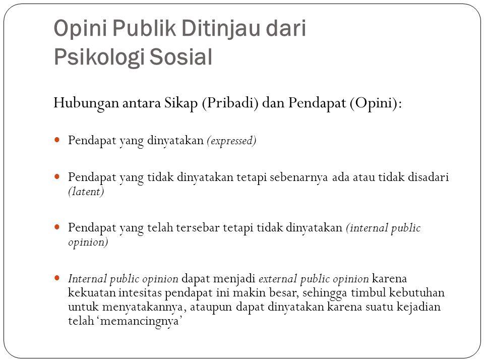Opini Publik Ditinjau dari Psikologi Sosial