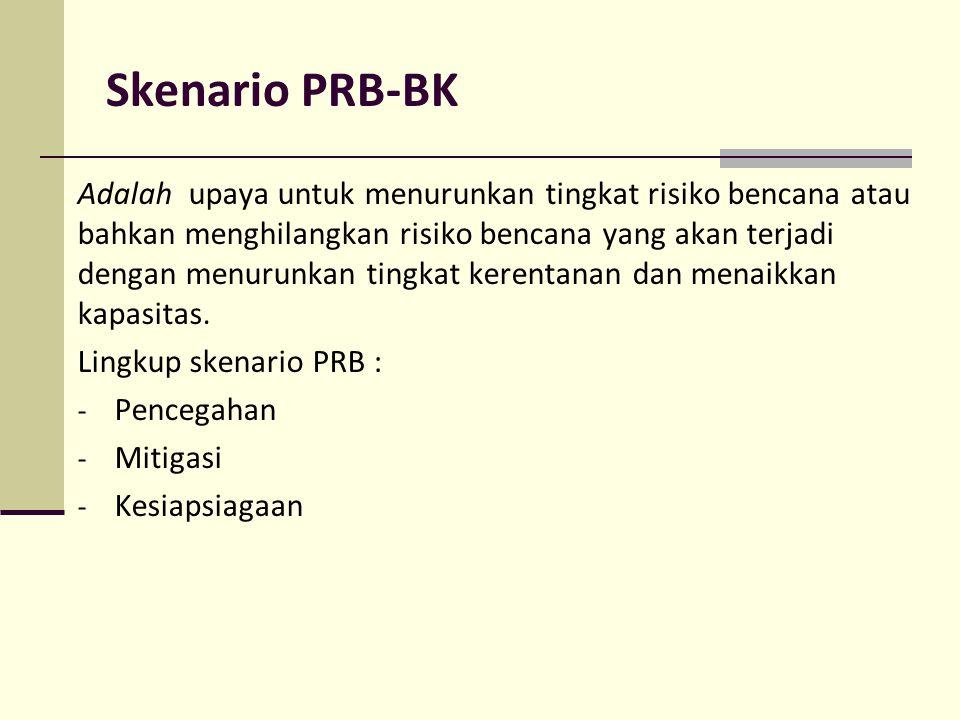 Skenario PRB-BK