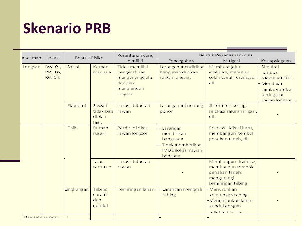 Skenario PRB