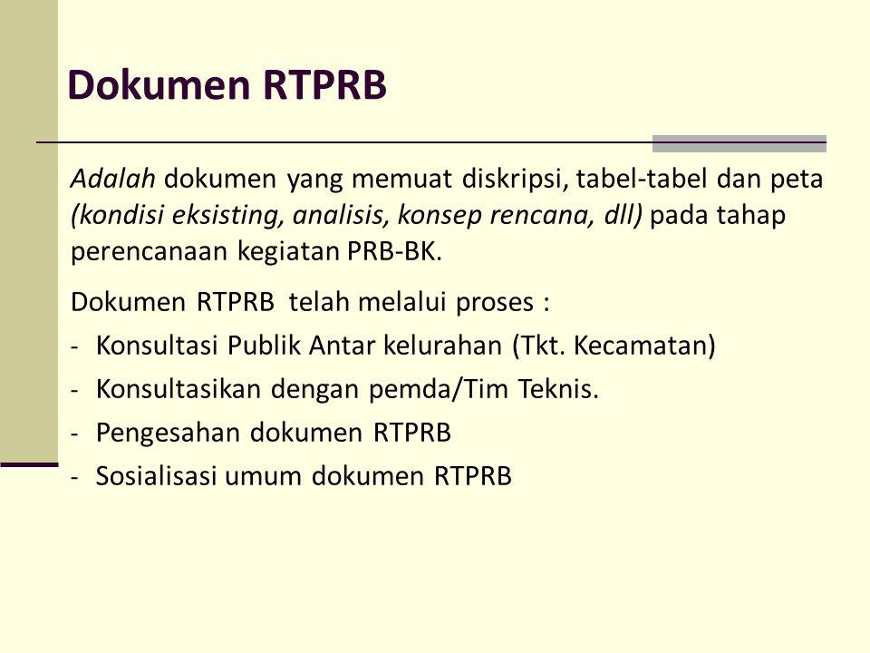 Dokumen RTPRB