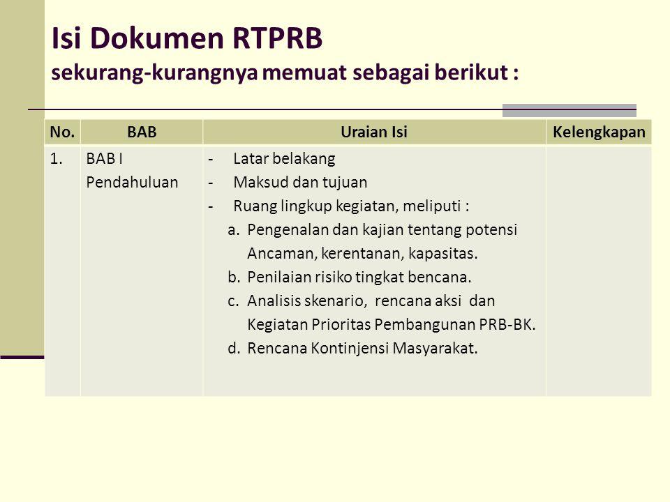 Isi Dokumen RTPRB sekurang-kurangnya memuat sebagai berikut : No. BAB